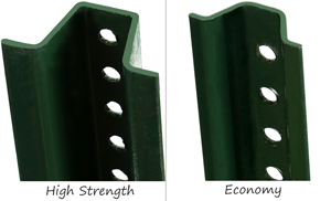 High Strength and Economy Metal Sign Posts