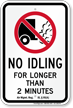 State Idle Sign for South Carolina