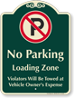 No Parking, Loading Zone, Violators Towed Signature Sign