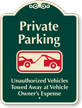 Private Parking, Vehicles Towed Away Signature Sign