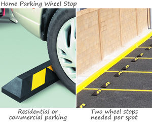 Parking wheel stop for home