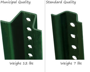 Types of U-Channel Steel Sign Posts