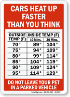 Cars Heat Up Do Not Leave Pet Sign