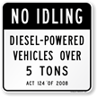 PENNSYLVANIA NO IDLING Sign