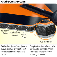 Stop slow paddle cross-section