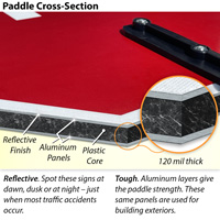 Stop paddle cross-section