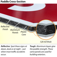 Stop paddle cross section