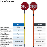 Compare Stop slow paddle